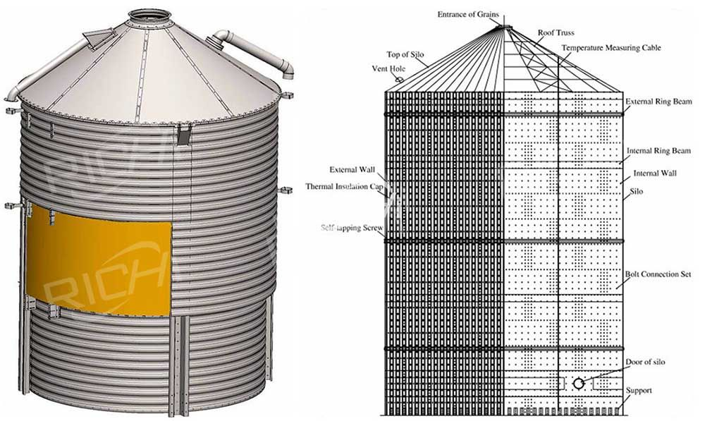 Introduction of flat bottom steel silo's structure