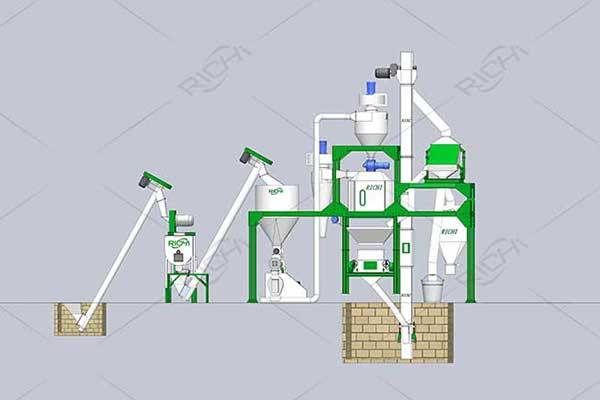 Sheep Feed Pellet Production Line